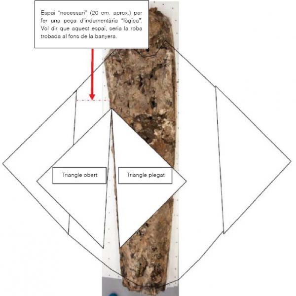 Reproducció de la forma de la capa segons la seva posició i dimensions sobre el cos (Autors: Elisabet Cerdà. Centre de documentació i Museu tèxtil de Terrassa)