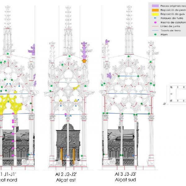 Visions frontal i laterals de la tomba, amb els elements originals i les restitucions del segle XIX (Autors: Laboratorio de Fotogrametria Arquitectónica. Universidad de Valladolid – Javier Chillida)